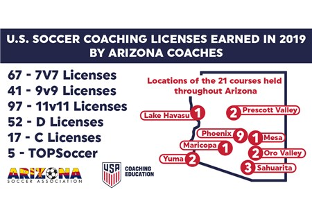 Coaching-Courses-Arizona-Licenses