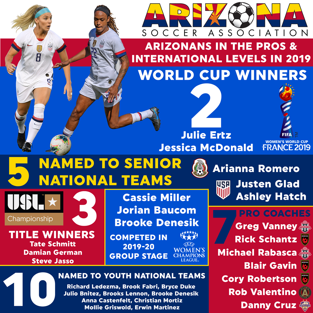 Arizona-professional-soccer-players-ertz-mcdonald-glad-hatch-schantz-vanney